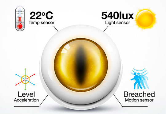 Fibaro z wave fgms 001 multifunction motion sensor for Fgms 001 exterieur